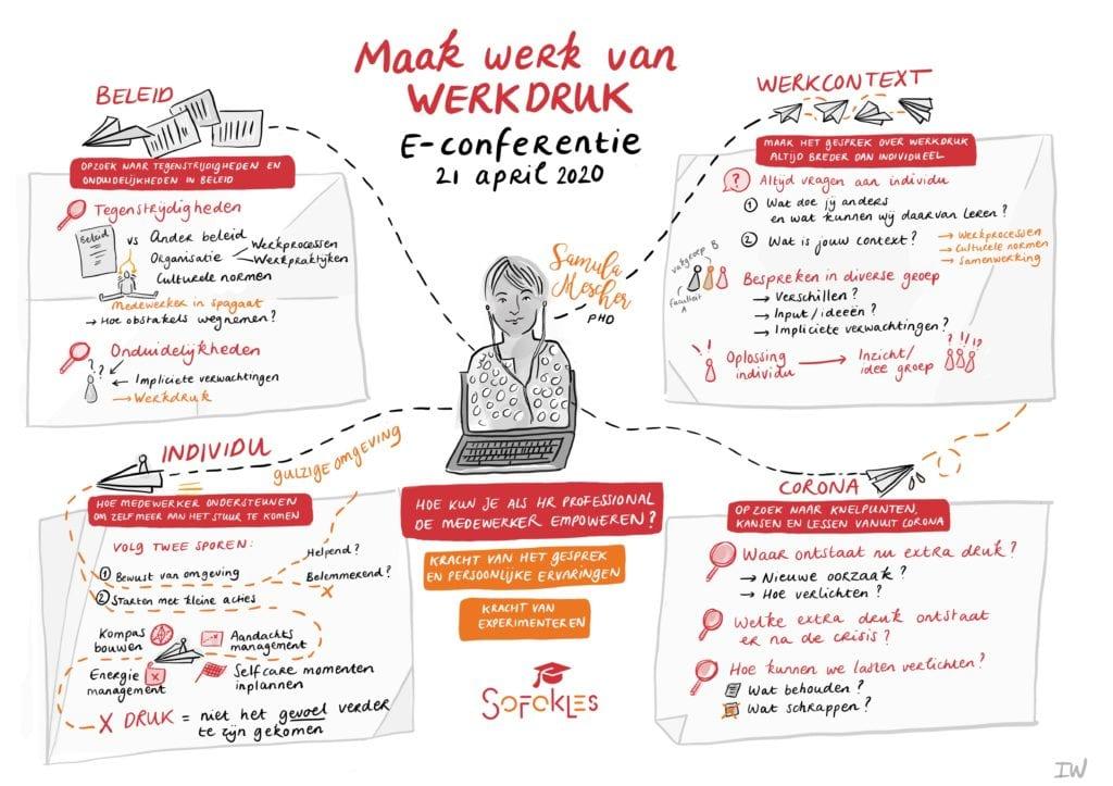 Infographic: Maak Werk Van Werkdruk